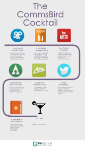 The CommsBird Cocktail recipe infographic