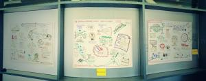 Photo of visual minutes from the event