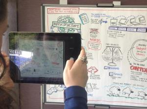 Photo of the visual minutes from the day